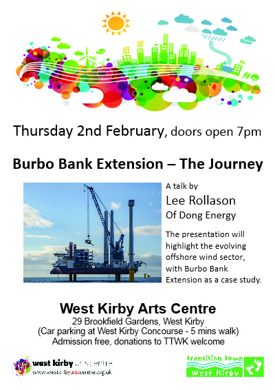 Transition Town West Kirby talks